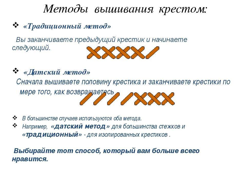 metody-vyshivaniya-krestom