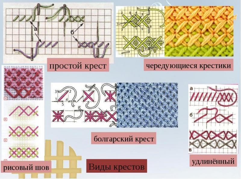 vidy-tekhnik-vyshivki-krestom